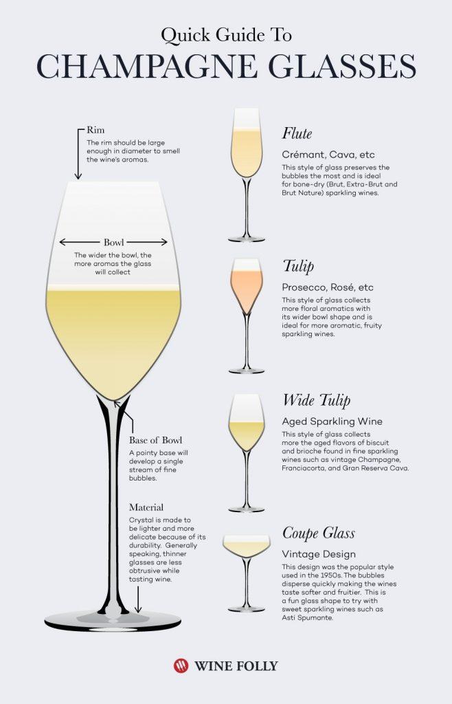 แชมเปญ แก้ว